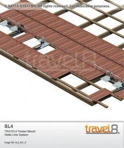 roof static line system Melbourne